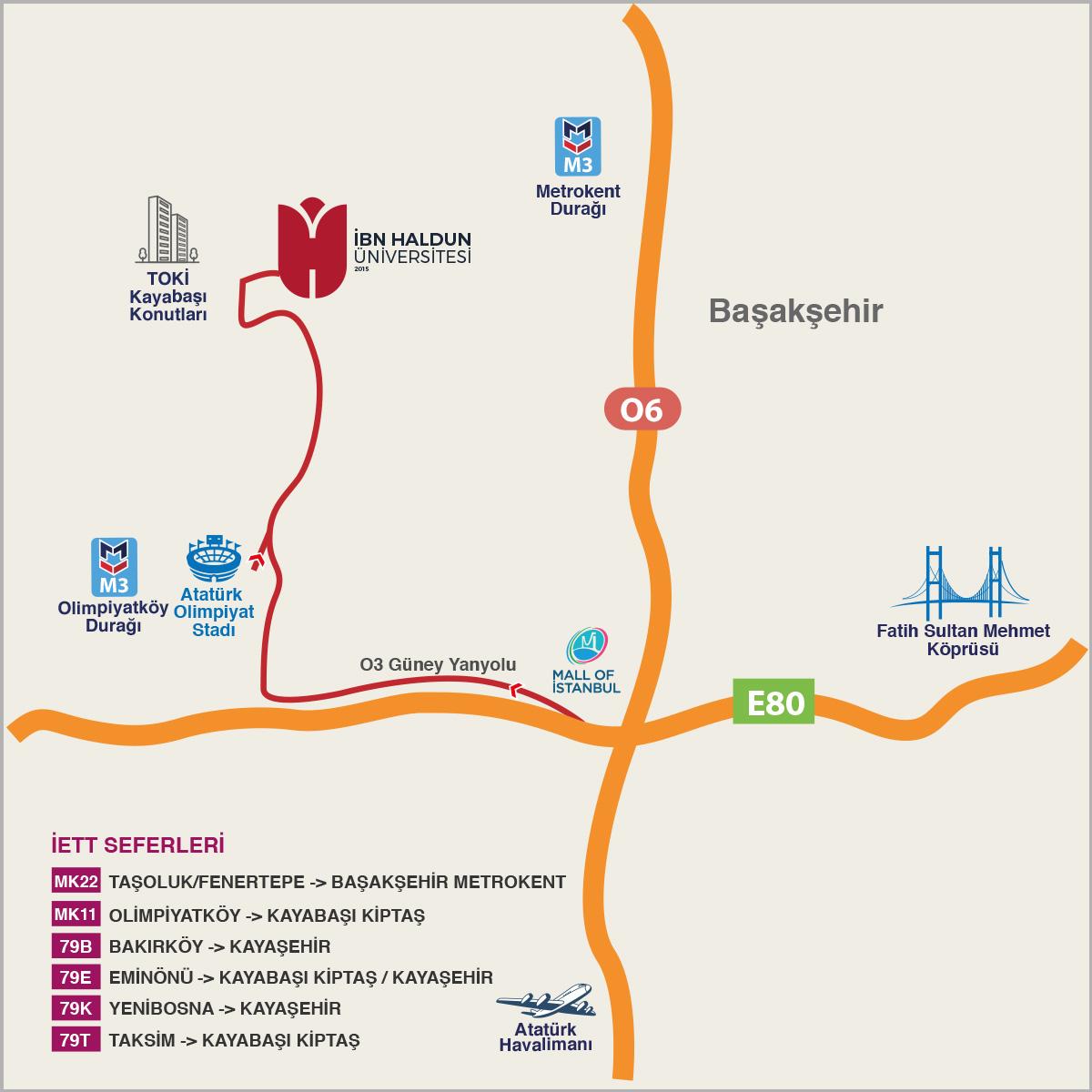 İbn Haldun Üniversitesi Ulaşım Krokisi, Haritası